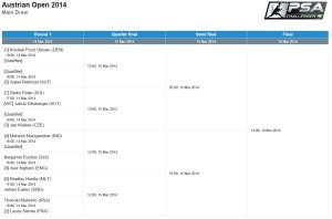 Austrian Open 2014 Main Draw new