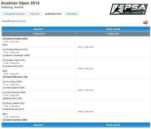 Austrian Open 2014 Quali Draw
